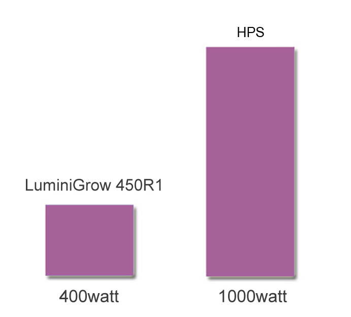 LUMINI_GROW_LED_450R1_02
