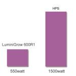 LUMINI_GROW_LED_600R1_02