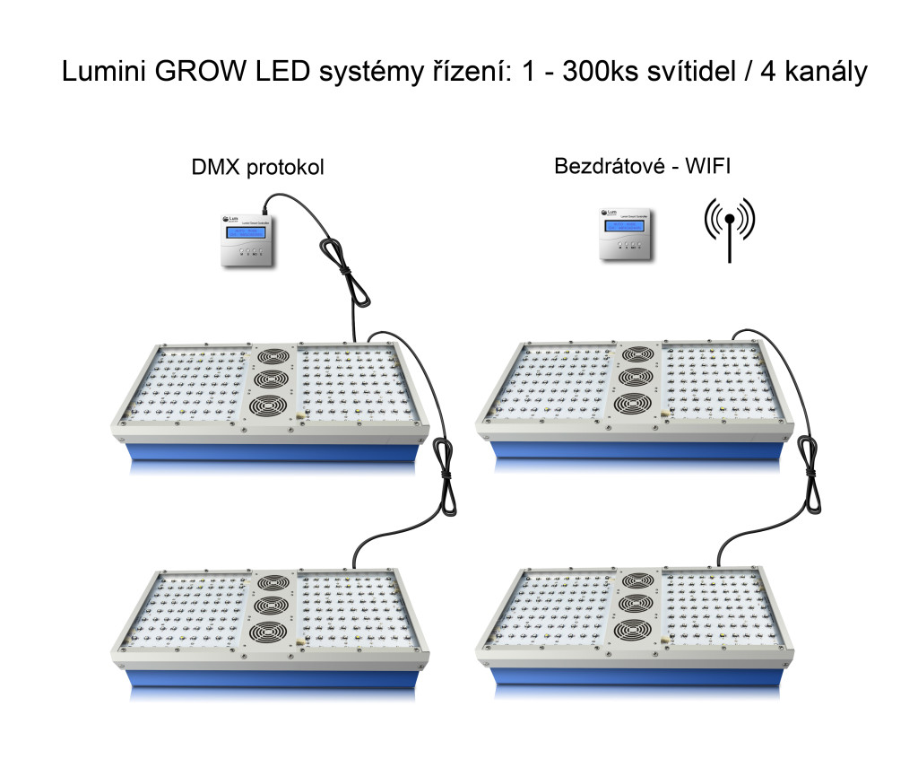 LUMINI_GROW_LED_600R1_04