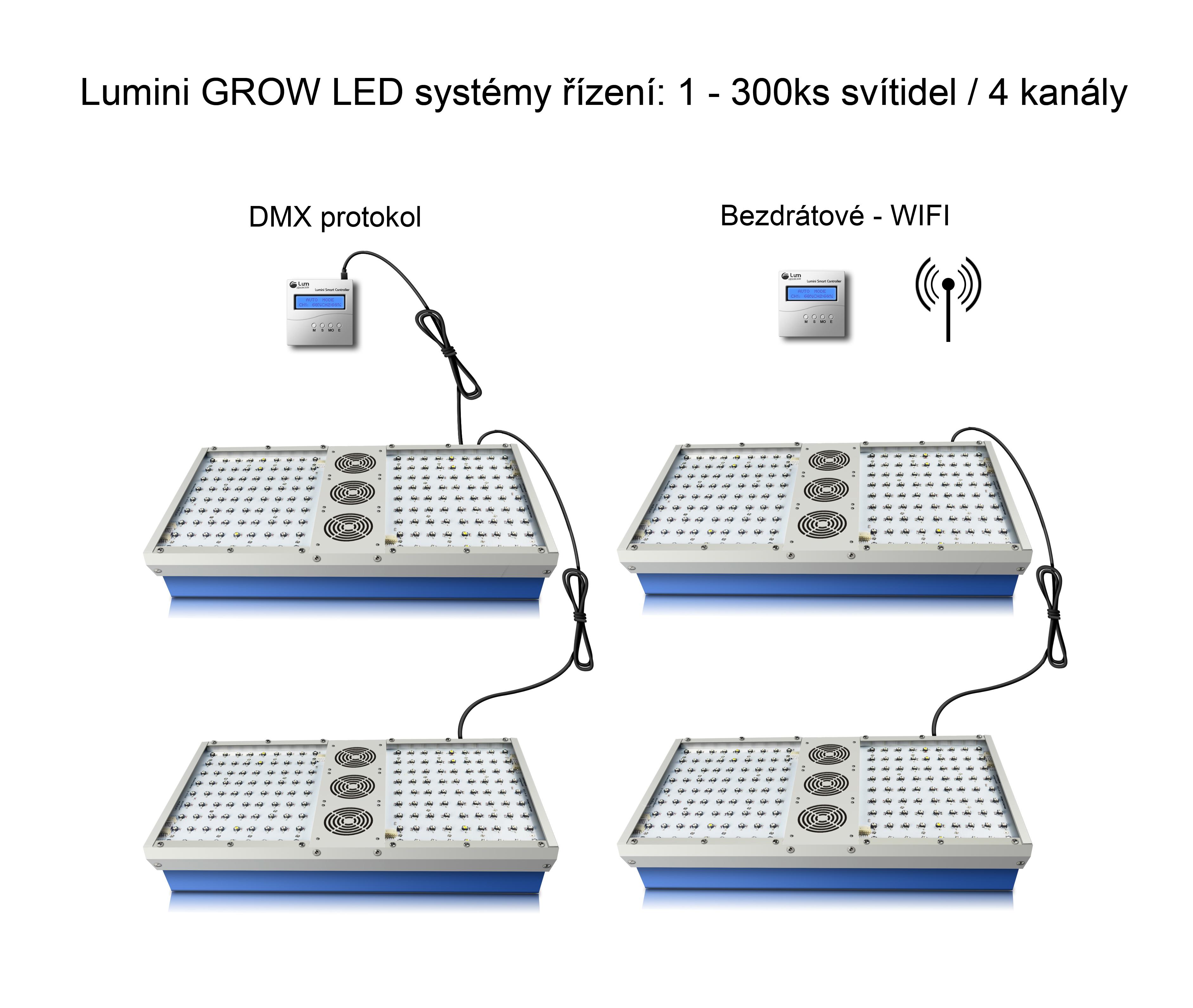 LUMINI_GROW_LED_600R1_04